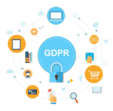 GDPR Compliance services, GDPR Auditors,